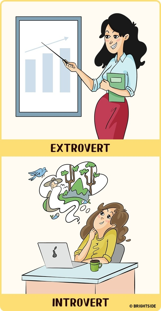 Strengths of introverts and extroverts