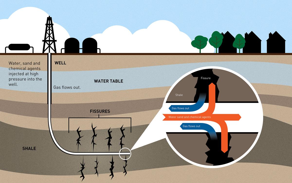 Pres  Obama U0026 39 S Landmark Fracking Regulations Just Dropped
