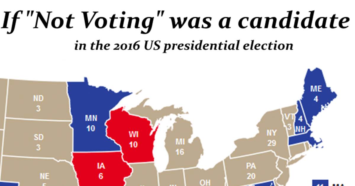an analysis of elections in the united states of america and their low voter turnout Election type: low turnout is most pronounced in primary elections, off-year elections for state legislators, and local elections for example, a 2013 study of 340 mayoral elections in 144 us cities from 1996-2012 found that voter turnout in those cities averaged at 258.