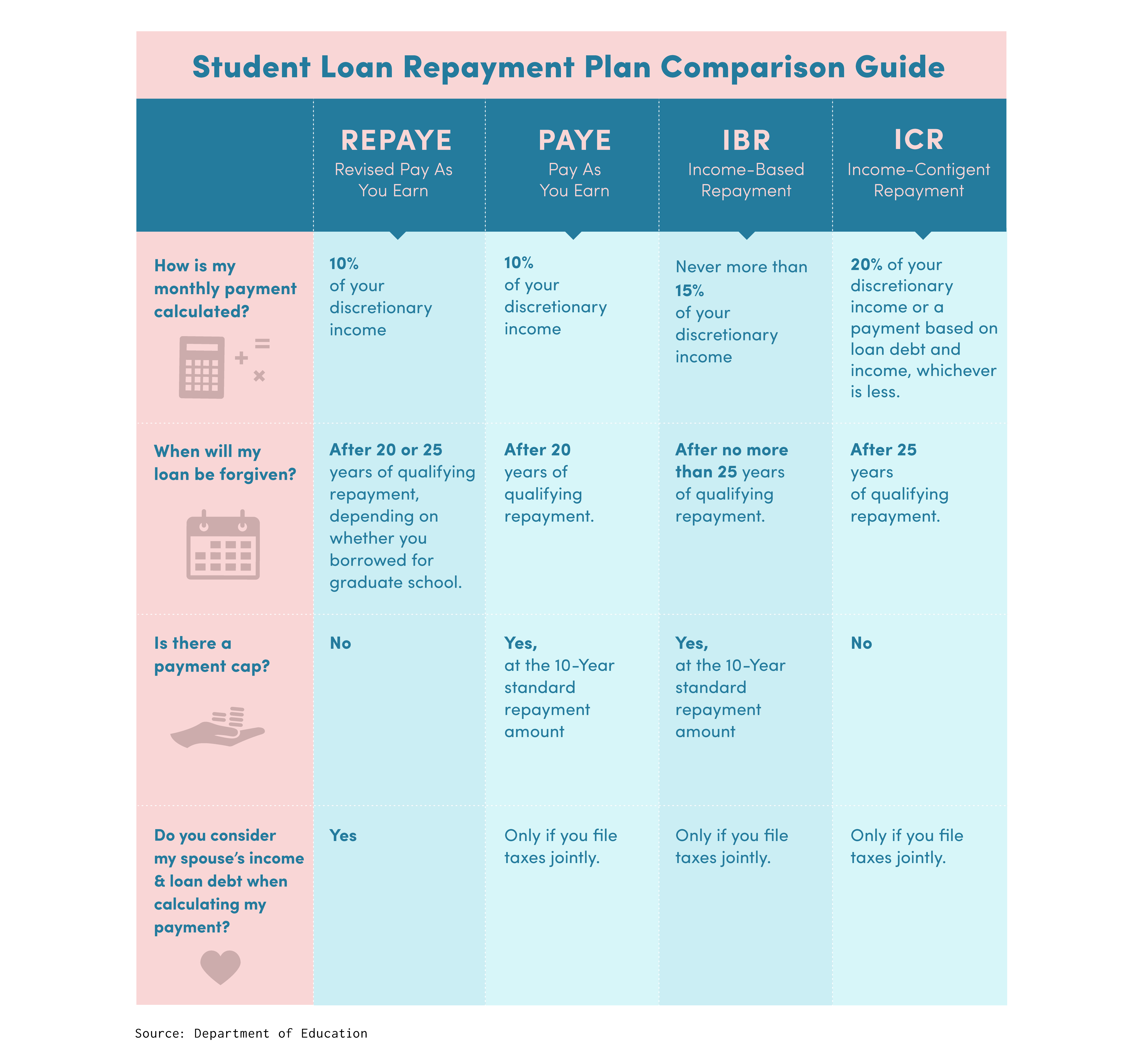 Student Loan Payment Calculator - Student Loan Resolved