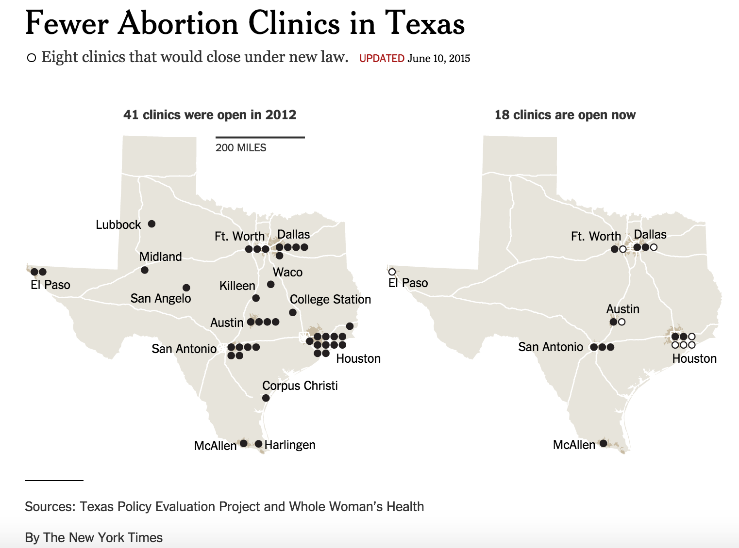 Abortion clinic map of Texas