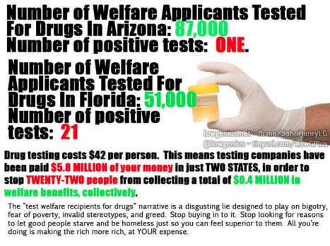 drug Testing meme