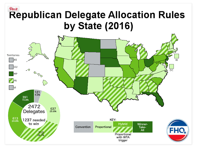 2016 Republican Delegate Allocation Rules by State