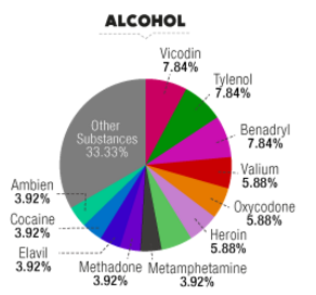 Pills You Definitely Shouldn't Take While Drinking - ATTN: