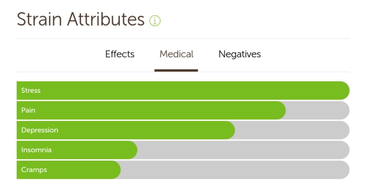 Jet Fuel medical effects
