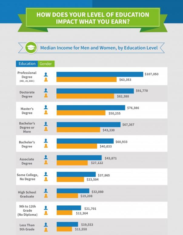 Credit Repair infographic