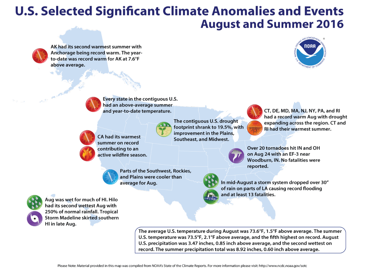 NOAA: U.S. sweats through hottest summer nights ever in 121 years