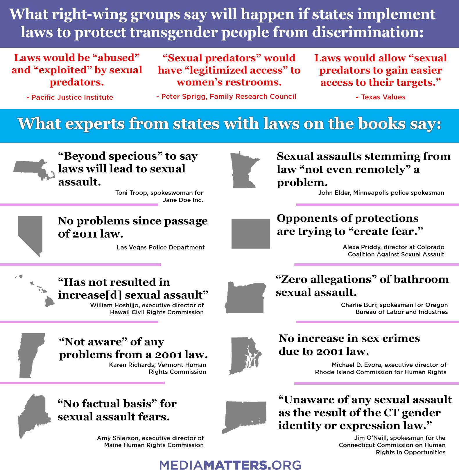 "Bathroom Model Meme here's why transgender ""bathroom panic"" is ridiculous - attn:"