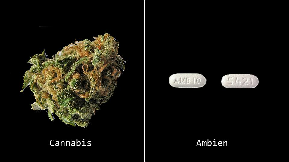 Five Prescription Drugs That Could Be Replaced By Pot Attn