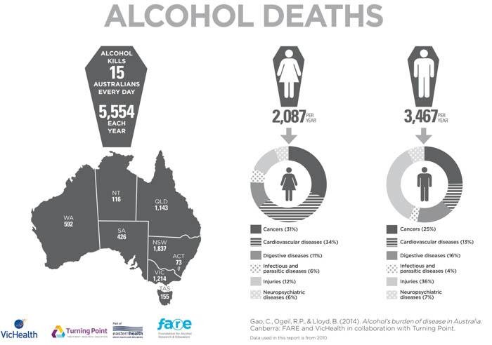 australia alcohol