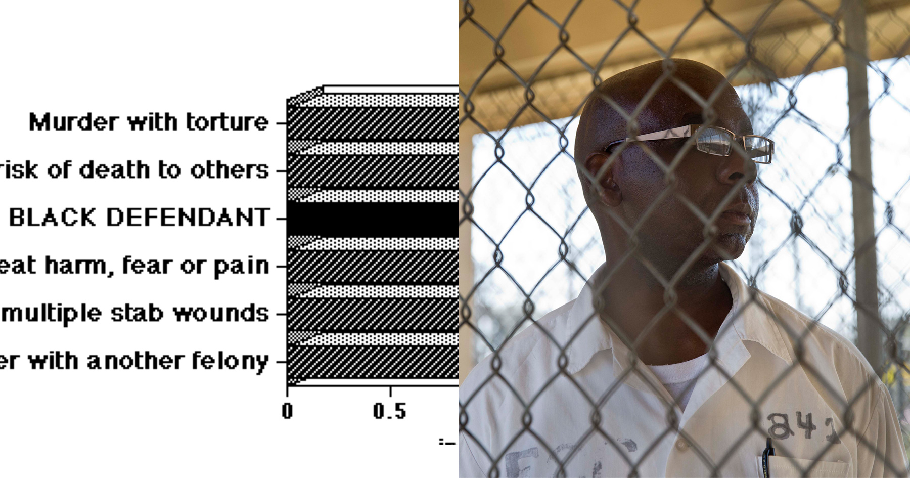 The American Prison System Is Even More Racist than You Think - ATTN: