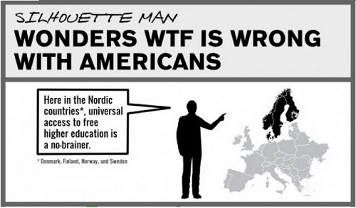 Silhouette man wonders wtf is wrong with American universities. Nordic countries like Denmark support universal access to free higher education