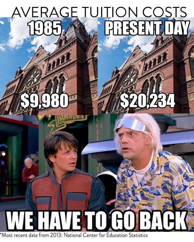 """""""Back To The Future"""" Meme Nails Tuition Cost Absurdity - ATTN:"""