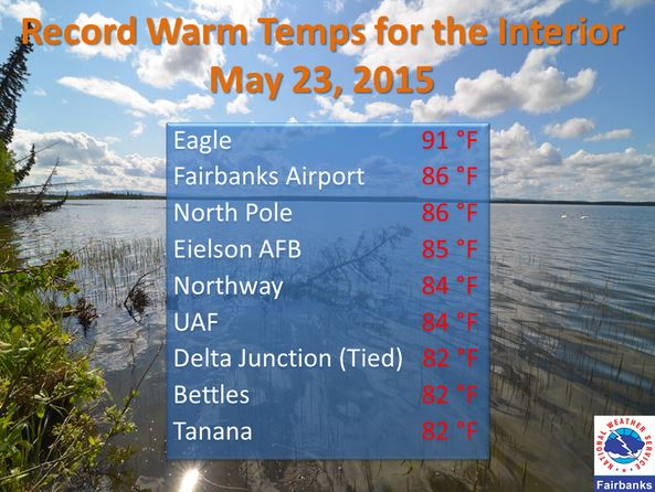 Other warm temperatures in Alaska on May 23